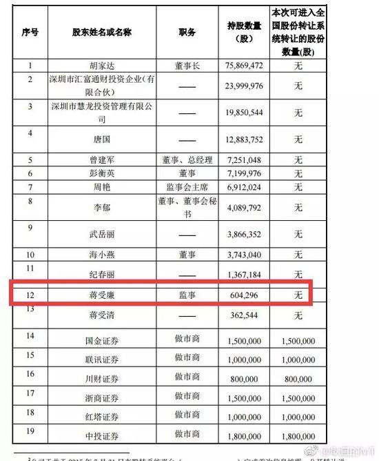 """而蒋受廉也曾在微博中提到过他的""""东莞三厂"""""""