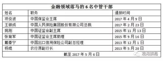 北京赛车百分百利润