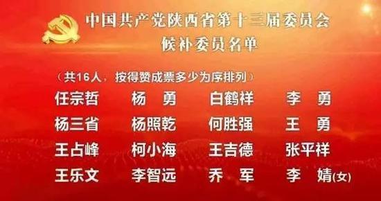 中国共产党陕西省第十三届纪律检查委员会委员