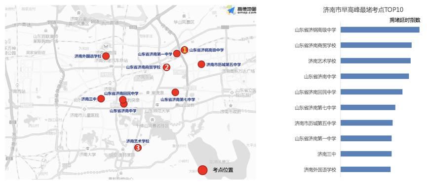 △济南市较为拥挤考点TOP 10