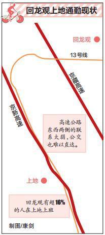 北京赛车怎么跟长龙