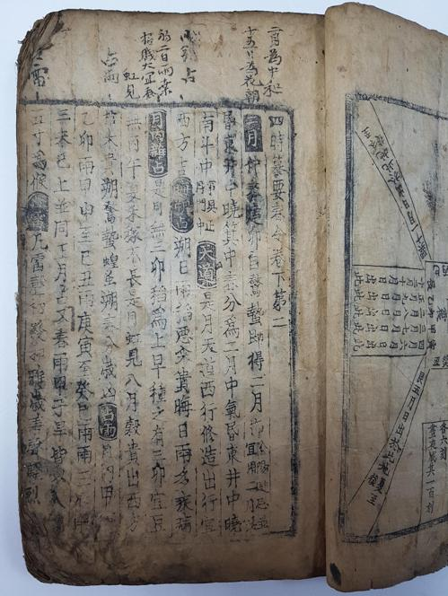 金属活字癸未字印刷的《四时纂要》