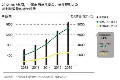 北京赛车系统修复