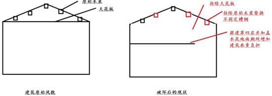 保护建筑改造前后户型截面对比图