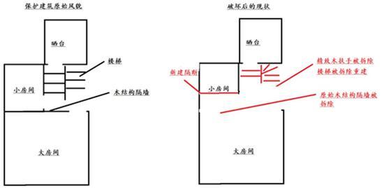 保护建筑改造前后户型对比图