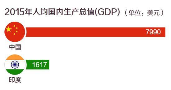 数据来源:国际货币基金组织(IMF)