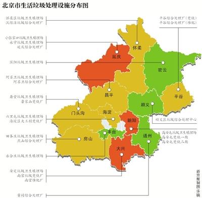 北京机关单位率先垃圾强制分类 9月底前落实