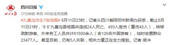 北京市环保督察组16区全覆盖重点督察五大问题