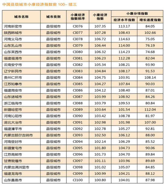 枝江gdp_枝江经济开发区