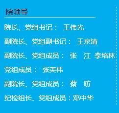 """中国社会迷信院官方网站""""院向导""""栏目克日举行更新,据最新名单显示,邓中华任地方纪委驻中国社科院纪检组组长、党组成员。"""