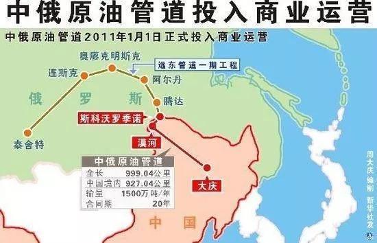 ▲材料图片:中俄原油管道2011年1月1日正式投入贸易经营。(新华社)