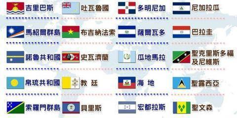"""台湾""""友邦""""示意图。(图片来源:台媒资料图)"""