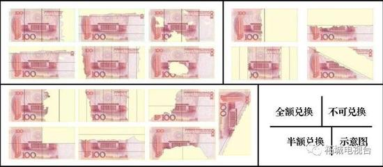 1.凡残缺人民币属于下列情况之一者可全额兑换:
