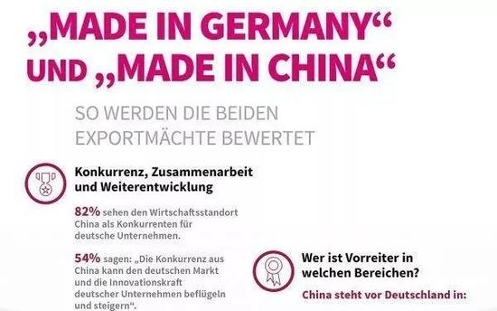 ▲德国《质量管理杂志》发布的报告截图