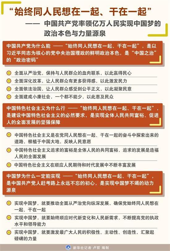 """图表:""""始终同人民想在一起、干在一起""""——中国共产党率领亿万人民实现中国梦的政治本色与力量源泉 新华社记者 卢哲 编制"""