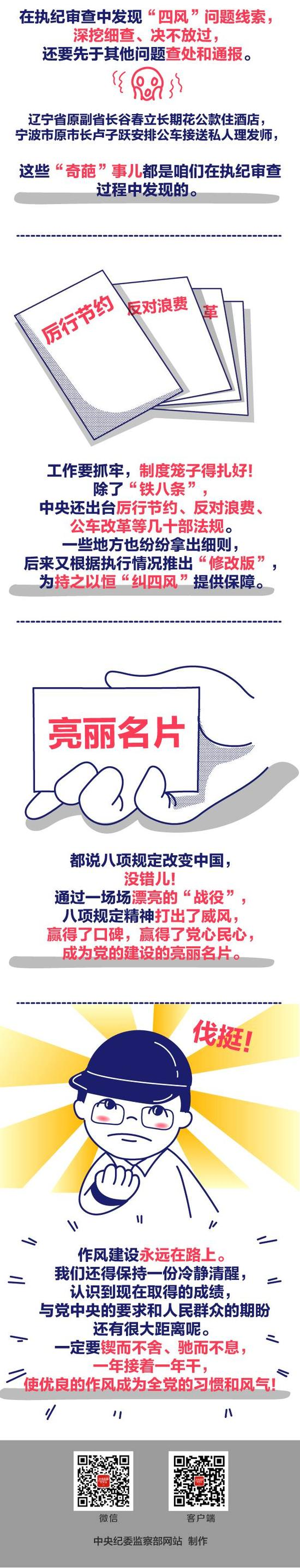 (美术设计:中央纪委监察部网站 王婵)