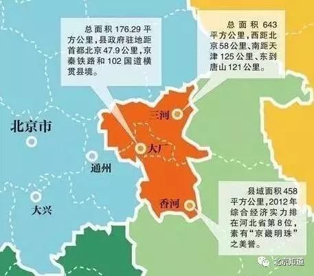 通州与廊北三县地缘位置图。