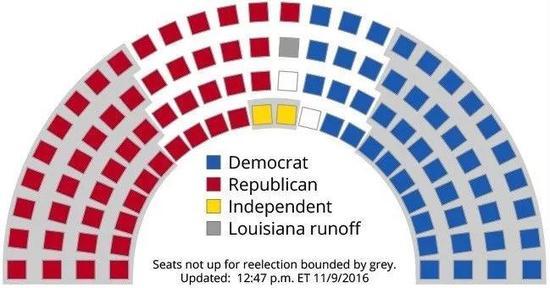特朗普上台后,确实有不少共和党内部人士对其不满。