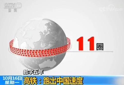 在北京和天津之间,天天往返的高铁有251趟,平均10多分钟就有一班,比五年前增添了30%。