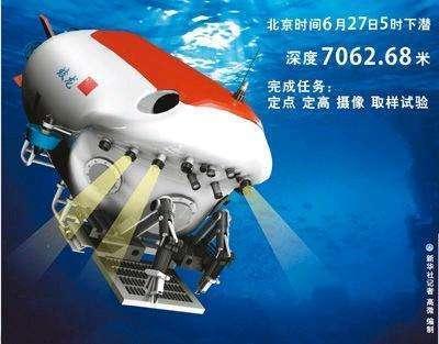 """""""蛟龙号""""创造了作业类载人潜水器新的世界纪录"""
