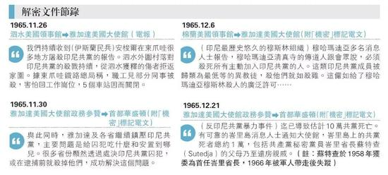 ▲图片来源:香港《明报》