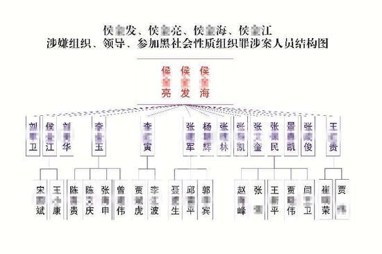 经鉴定,上述被盗墓穴为东周(前770年-前256年)时期墓葬。