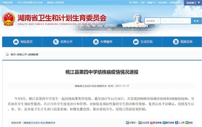 昨日,湖南省卫计委在其官网发布情况通报,截至11月16日,共发现29例肺结核确诊病例和5例疑似病例,另有38名学生预防性服药,共计72名学生接受治疗和管理。网络截图