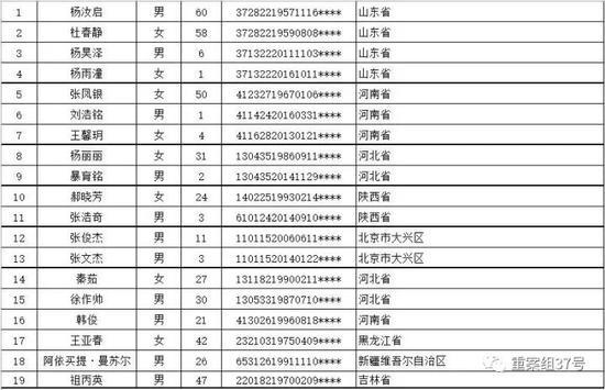 """▲大兴""""11·18""""火灾罹难者名单。"""