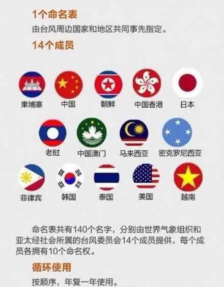 来源:中国气象局