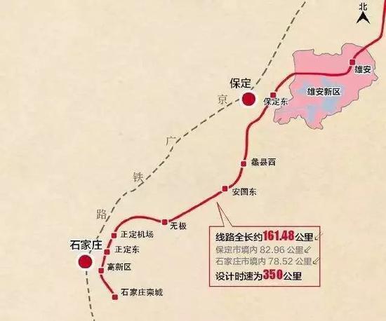 雄安和北京城市副中心 各有一条铁路有新动向