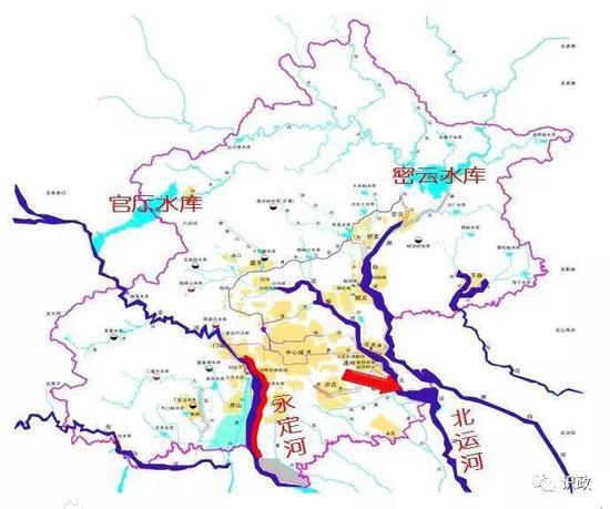 北运河水系流向图
