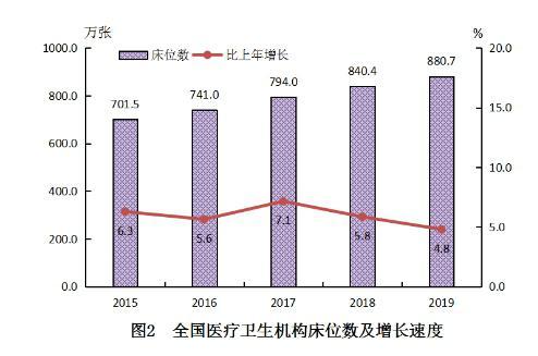 2019年中国居民人均预期寿命提高到77.3岁图片