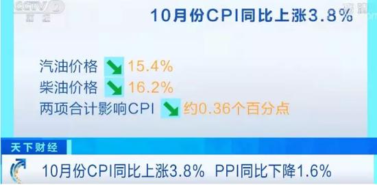 百乐汇娱乐网址博彩_新债王:美国公司债市场不妙,快跑!