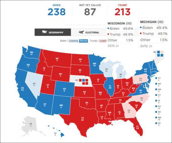 """美国大选两大关键战场州""""翻蓝"""""""