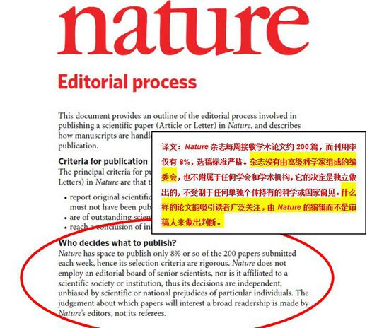 Nature官网上关于审稿的规定