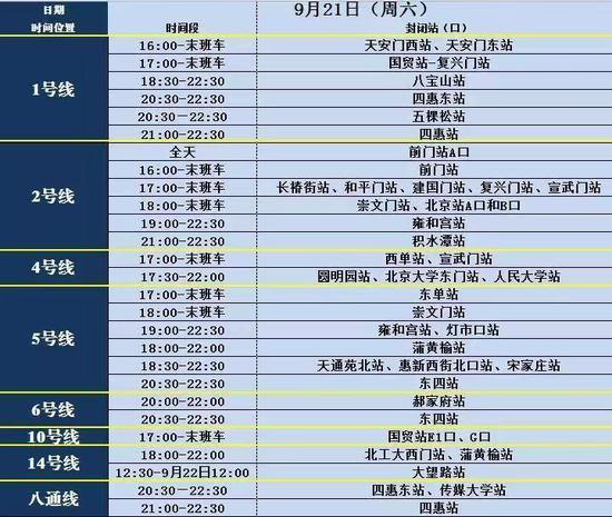 2019年手机赚钱项目_今日12:30起 地铁大望路站东单等多车站陆续封闭