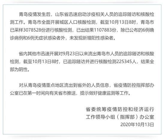 青岛疫情发生后 山东其他市随访检测225345人 全部阴性图片