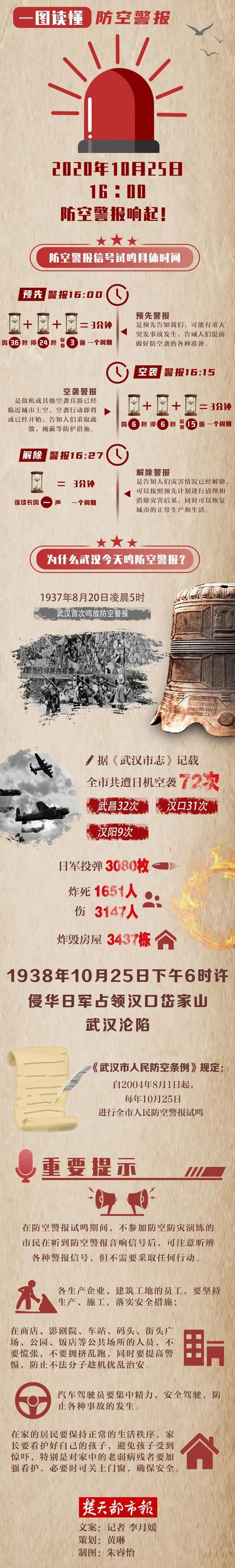 刚刚,武汉全城拉响警报!图片