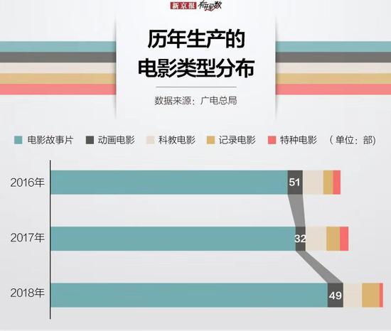 哪吒票房进中国影史前五 媒体:给动画电影长脸|哪吒