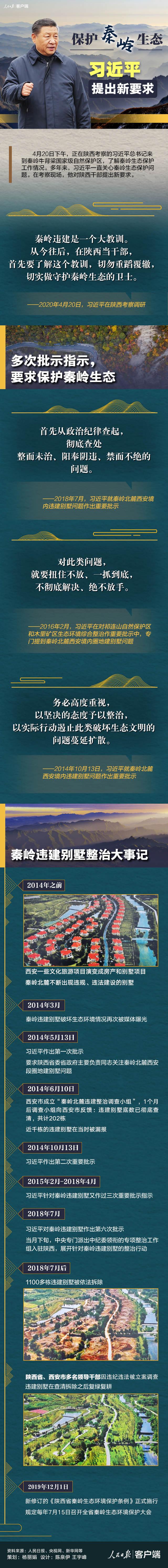 摩天娱乐:保护秦岭摩天娱乐生态习近平提出新图片