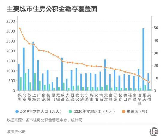 北京实有人口_北京市公安局顺义分局实有人口管理员招聘公告