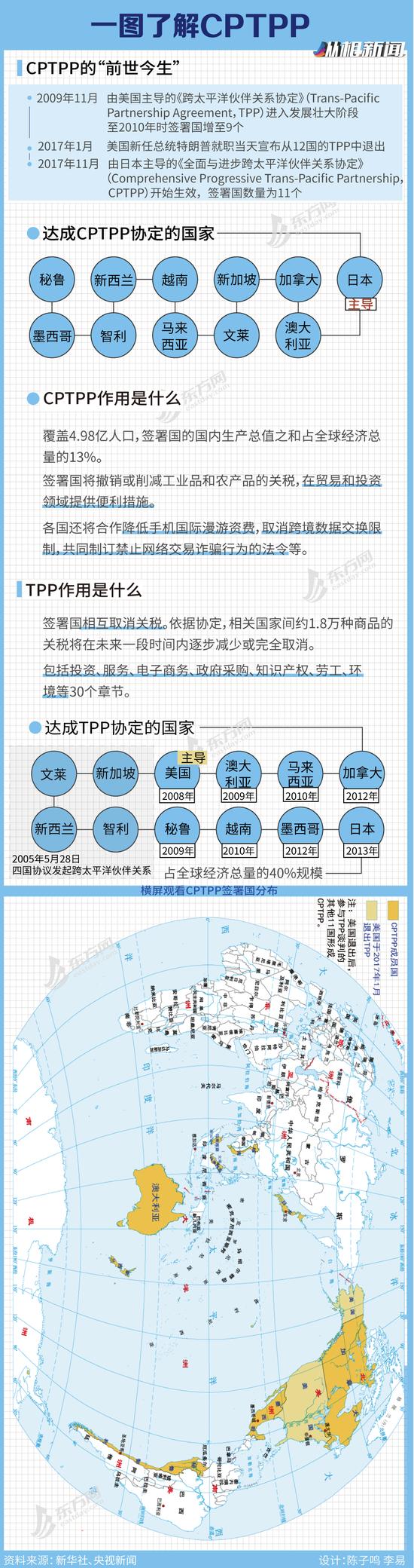 这个群,中国为什么要主动思索参加?(图2)