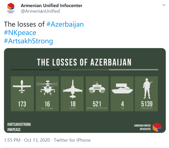 亚美尼亚:纳卡地区冲突期间阿塞拜疆军队死伤5139人