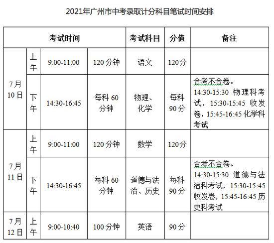 广州中考成绩预计8月1日左右公布图片