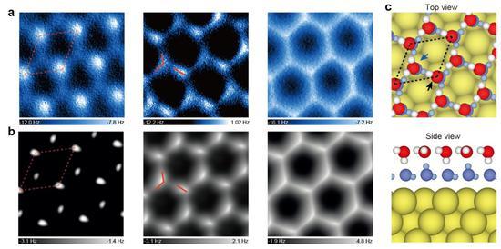 科学家首次证实:冰在二维极限下可稳定存在图片