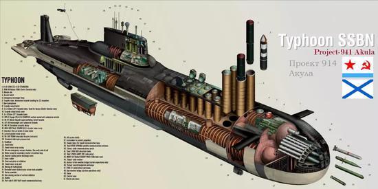 ▲外国军迷制作的台风级核潜艇剖面图