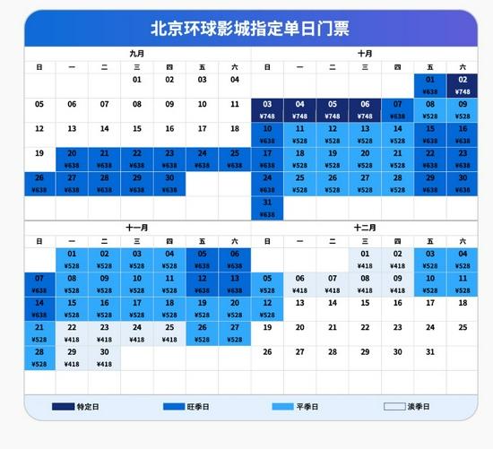 价格日历来了!北京环球影城指定单日门票将采用四级票价