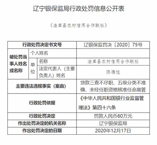 辽宁法库县农村信用合作联社被罚60万:未经任职资格核准任命高管等图片