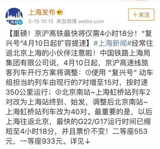未来往返北京上海超方便!有不有!
