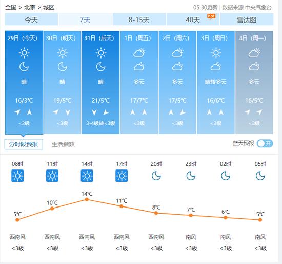 "www.8ag88.com·放大""进博会""溢出效应,上海发放21张进口婴幼儿配方乳粉临时许可"